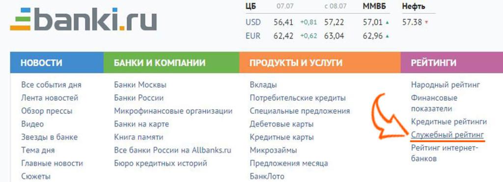 Анализ состояния банка