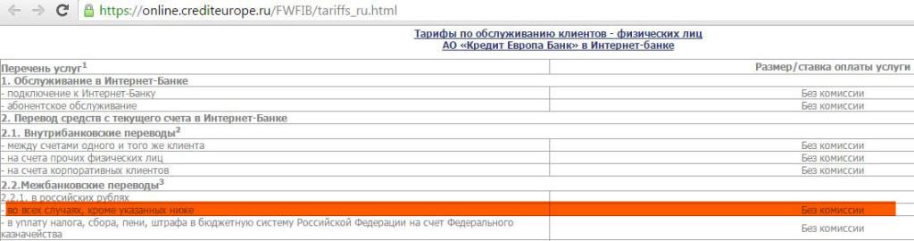 Платежи и переводы онлайн