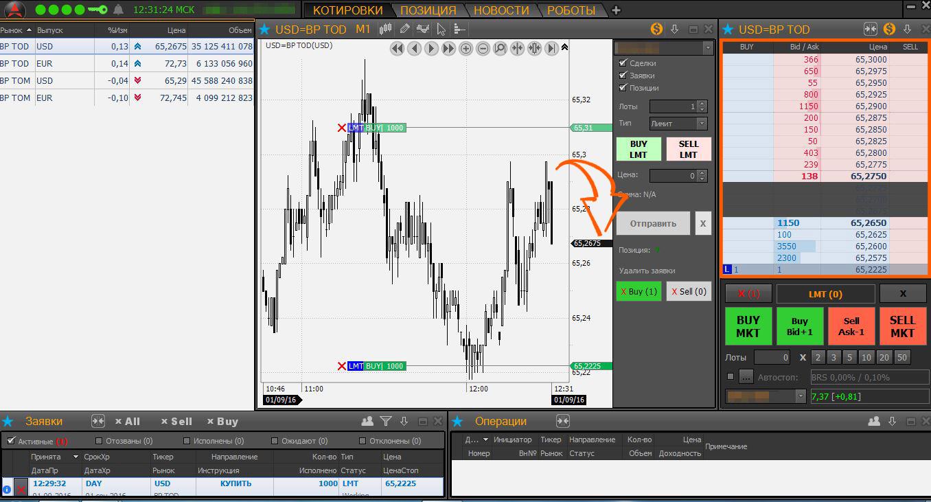 Как Купить Опцион На Валюту В
