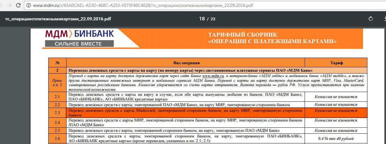 Банковская Карта Эмитированная Самим Банком(Без Наценки ...: http://deepresurs.weebly.com/blog/4700811