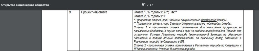 Кредитная карта от УБРиР
