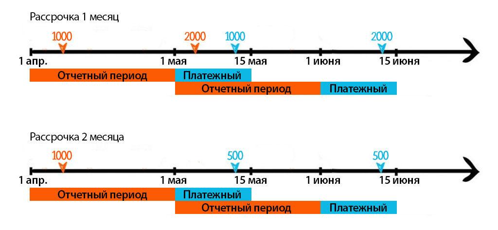 карта халва
