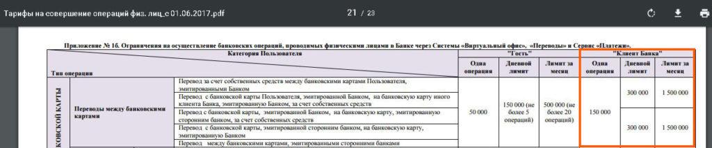 депозитная карта РосЕвроБанка