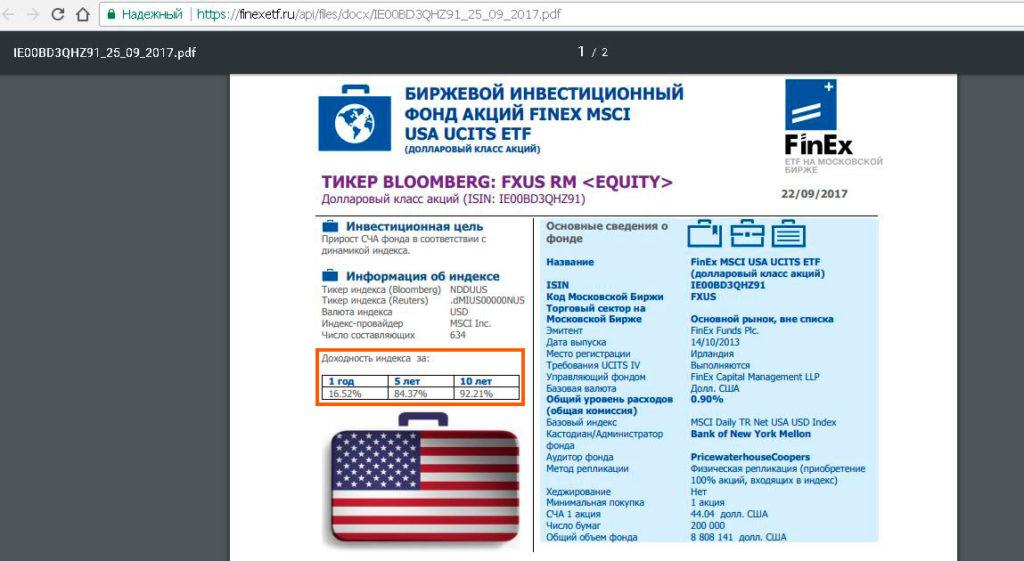 Что нужно знать про ETF от FinEx на Московской Бирже