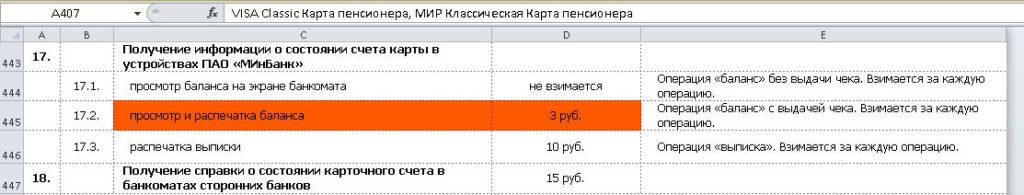 В каком банке Москвы можно взять кредит, если