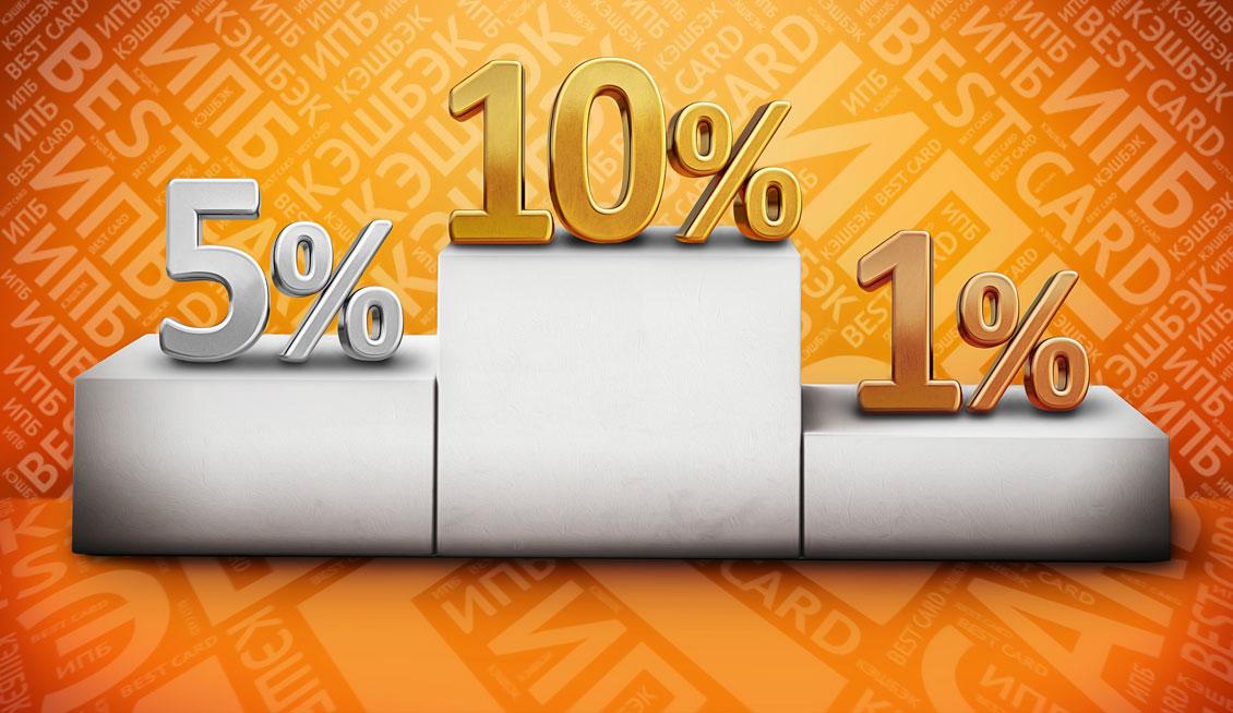 Best Card от Интерпрогрессбанка: кэшбэк 10-5-1%