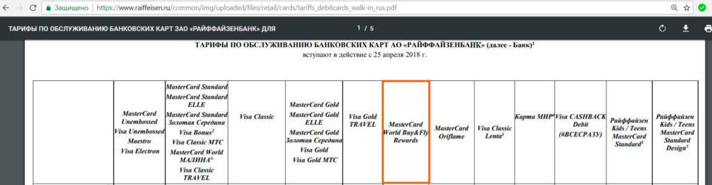 Цена билетов на самолет с украины в италию