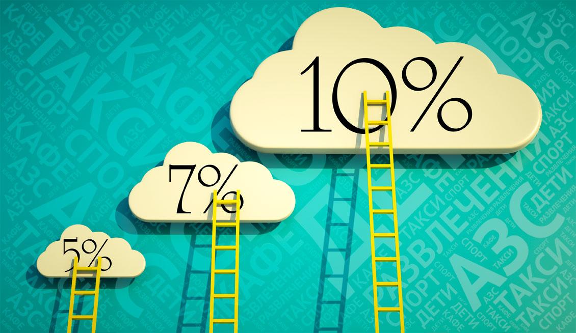ULTRACARD от Связь-Банка: Кэшбэк 10-7-5%.