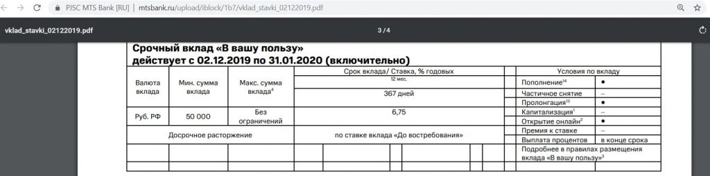 Выгодный вклад 2020