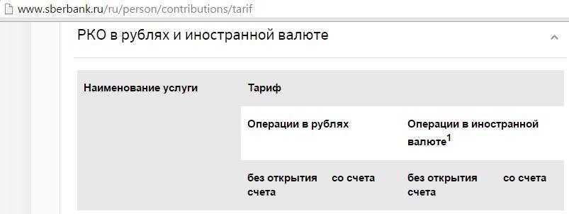 Изображение - Куда можно сдать мелочь в москве SHapka-obmen-sberbank