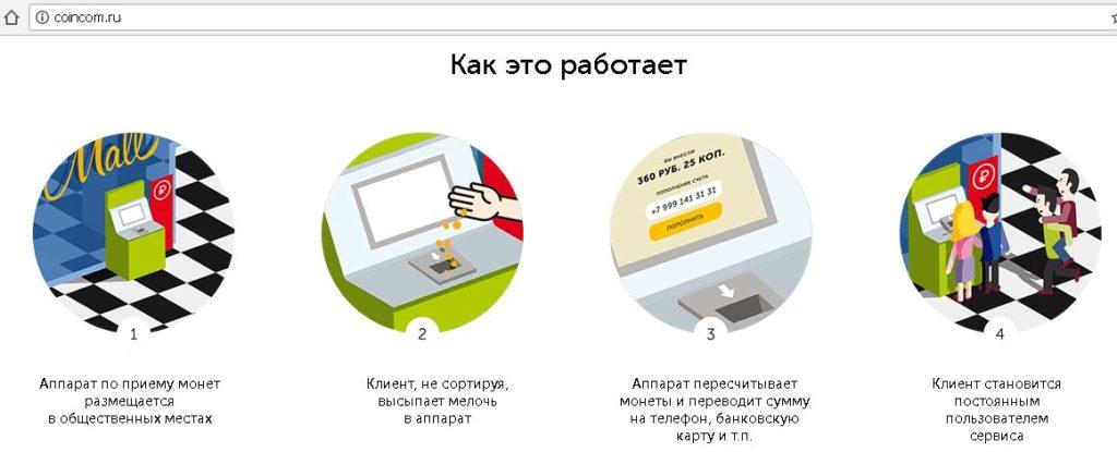 Изображение - Куда можно сдать мелочь в москве kak-e-to-rabotaet-1024x415