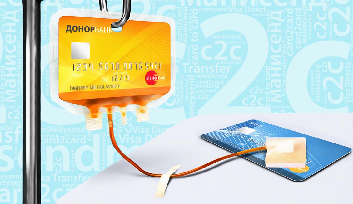 Card2Card: Как переводить деньги с карты на карту бесплатно