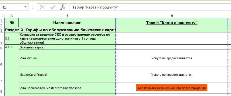 обмен валюты через банк открытие