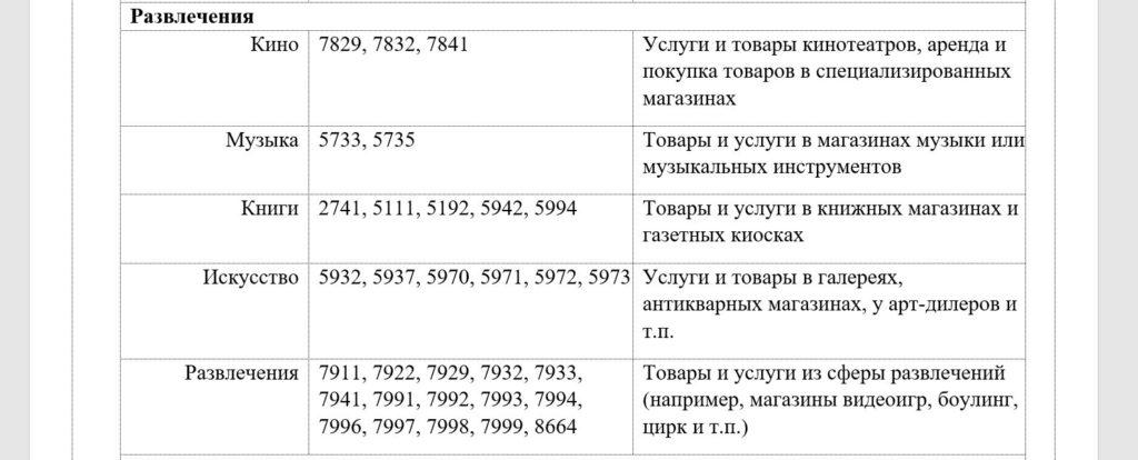 ULTRACARD от Связь Банка