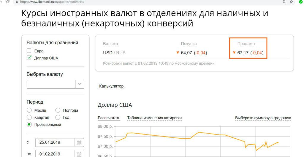Сбербанк Инвестор