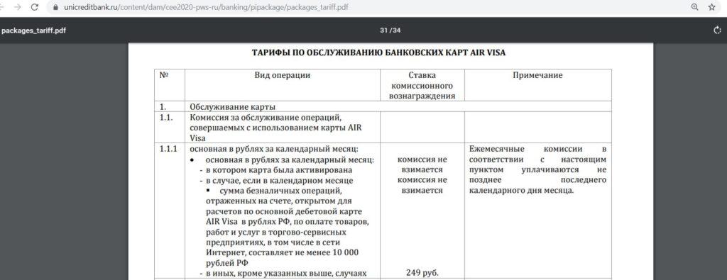 Карта Air от ЮниКредит Банка